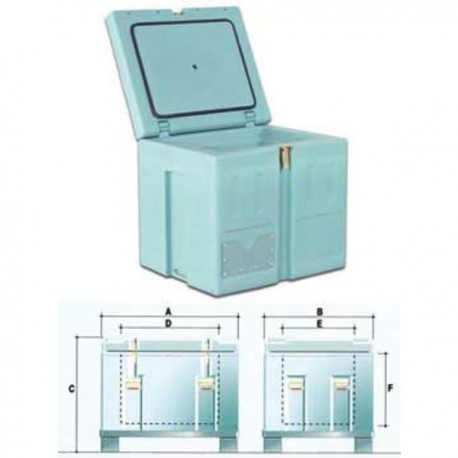 CONTENEDOR ISOTERMO BAC 130 Lts.