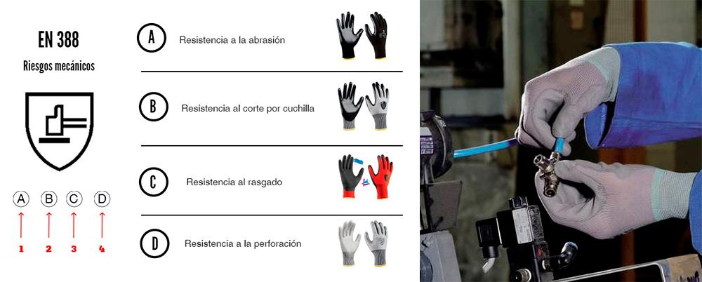 Tipos de guantes de protección